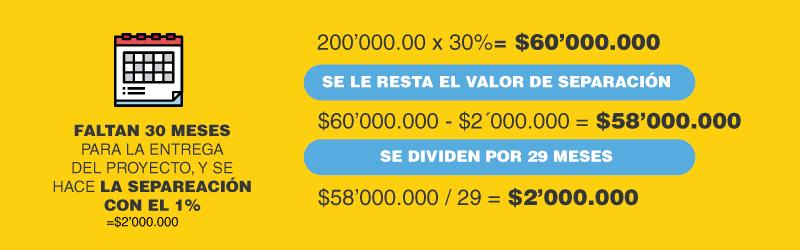 como_se_paga_un_proyecto_de_vivienda_ejemplo1