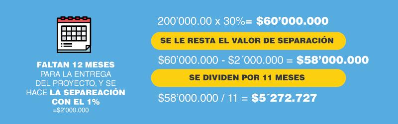 como_se_paga_un_proyecto_de_vivienda_ejemplo2